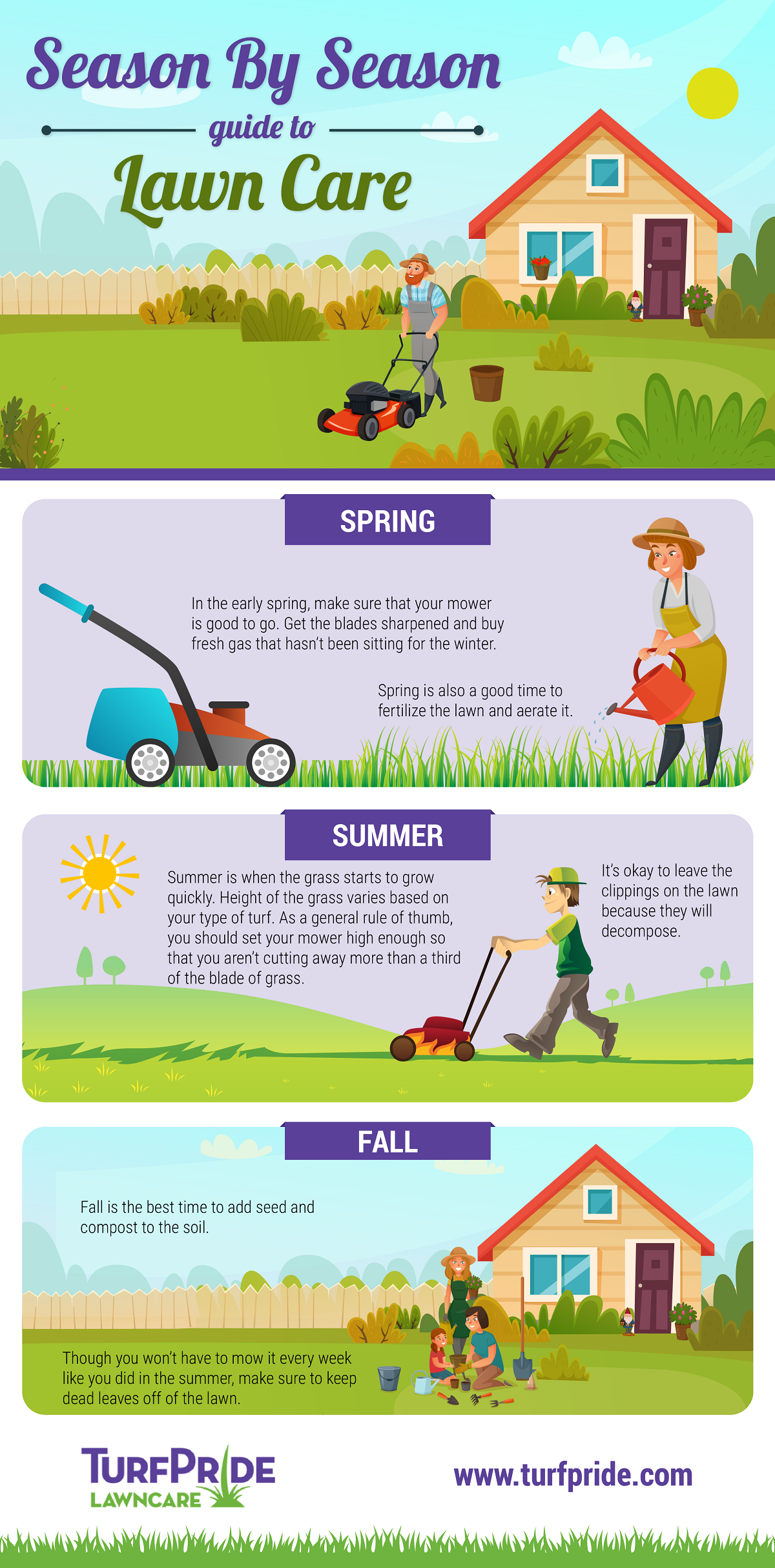 1638967_Turf Pride_Season Guide to Lawn Care_1637190(1)